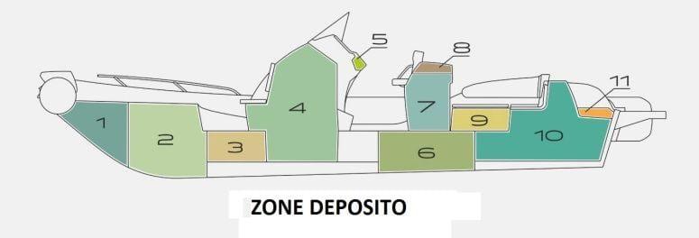Zone deposito